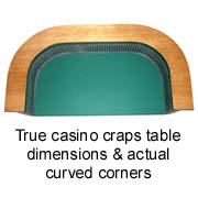 Astonishing Curved Wall Craps Practice Table Quality Dice Control And Beutiful Home Inspiration Ommitmahrainfo